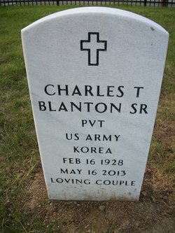 Charles Tipton Blanton, Sr