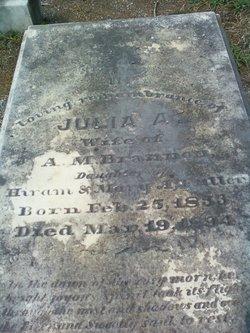 Julia Anne <i>Fuller</i> Brannon