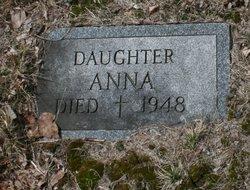 Anna Griffith