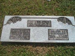 Guy W. Bailey