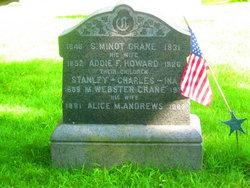 S. Minot Crane