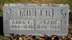 Anna Elizabeth Miller
