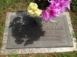 Derrick Wayne Bowman