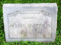 Mollie <i>Wilt</i> Anderson