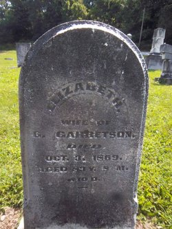Elizabeth <i>Gibbs</i> Penland, Garretson