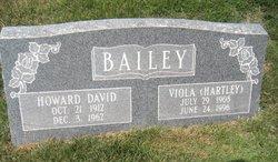 Howard David Bailey