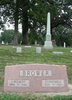 Joseph Wilbert Brower