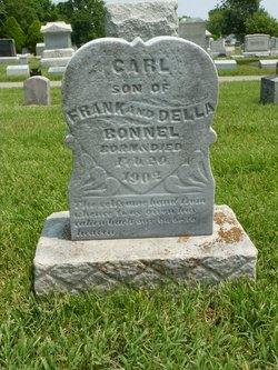 Carl Bonnel