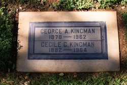 Cecile Hyde <i>Case</i> Kingman