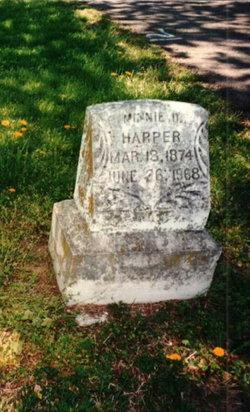Minnie Margaret <i>Dickenson</i> Harper