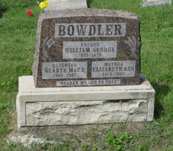 Elizabeth Ann Bowdler