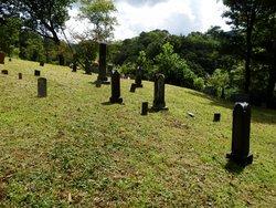 Alexander Latham Cemetery