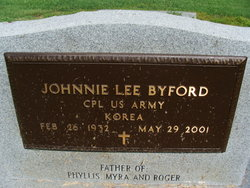 Johnnie Lee Byford