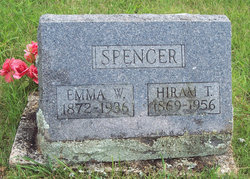 Hiram T. Spencer