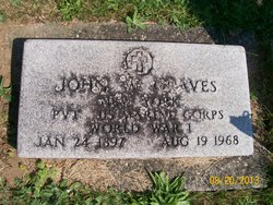 John W. Graves