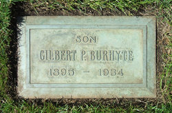 Gilbert Philip Burhyte