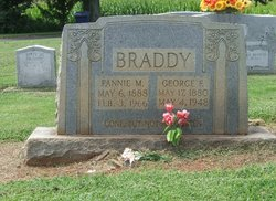 Fannie M Frances <i>Towery</i> Braddy