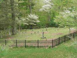 Calwell Family Cemetery