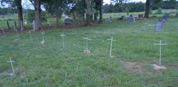 Killgore Cemetery