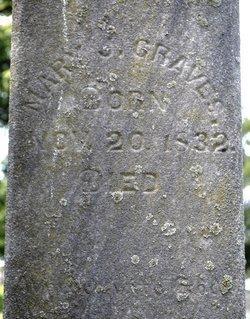Mary Jane <i>Jones</i> Graves