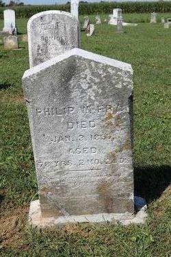 Philip W. Fry