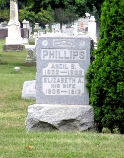 Ancil B. Phillips