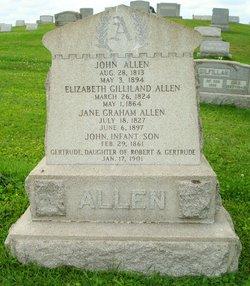 Elizabeth <i>Gilliland</i> Allen
