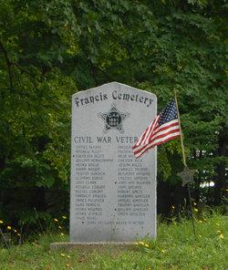 Franklin Dawley