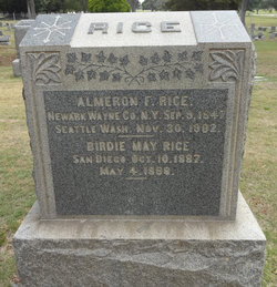 Birdie May Rice