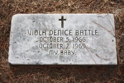 Viola Denice Battle