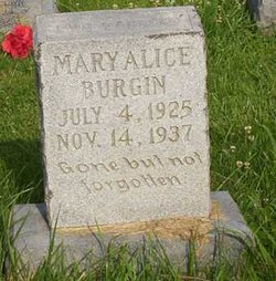 Mary Alice Burgin