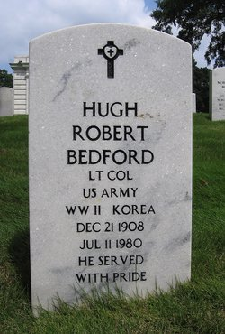 Hugh Robert Bedford