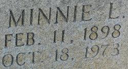 Minnie Lee <i>Green</i> Tipton