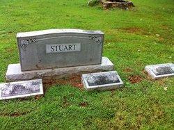 Louis Phillip Stuart
