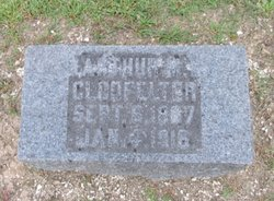 Arthur M. Clodfelter