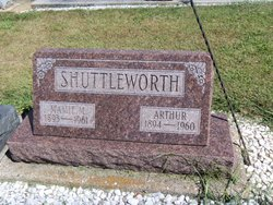Mamie M <i>Grubbs</i> Shuttleworth