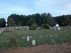 Seceder Cemetery