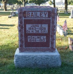 Jahu E. Bailey
