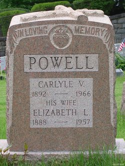 Elizabeth Loretta <i>Sullivan</i> Powell
