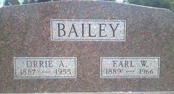 Orrie Anna <i>Shinn</i> Bailey