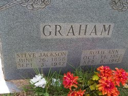 Steve Jackson Steve Graham