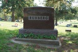 Carl Henry Ruhberg