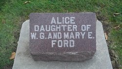 Alice M. Ford