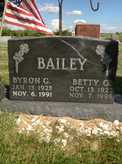 Byron George Bailey