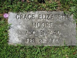 Grace Elizabeth Moore