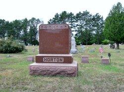 Thomas Witsel Horton