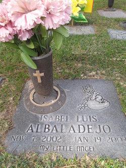 Isabel Luis <i>Luis</i> Albaladejo