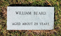 William M. Beard