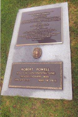 Maj Robert Powell