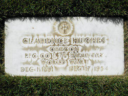 Clarence Hughes